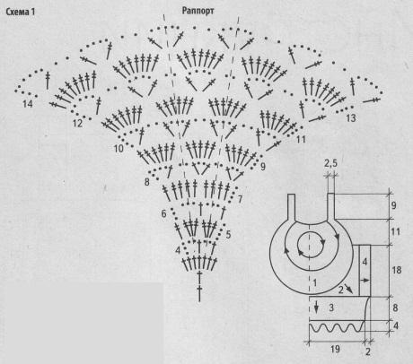 ажурный топик крючком схема