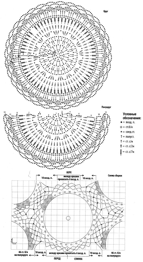 Схема вязания крючком пледа для