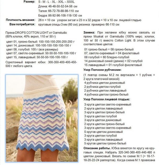 Вязание юбка спицами схемы и описание для  221