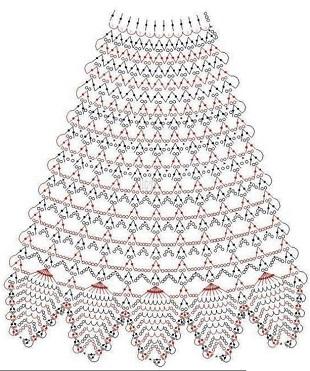 Схемы юбок от 0-3 крючком