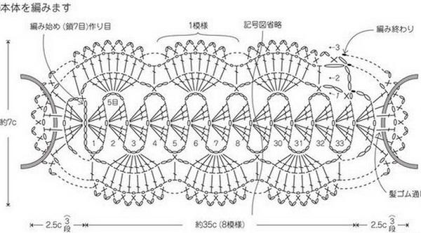 Схема вязания повязки крючком.