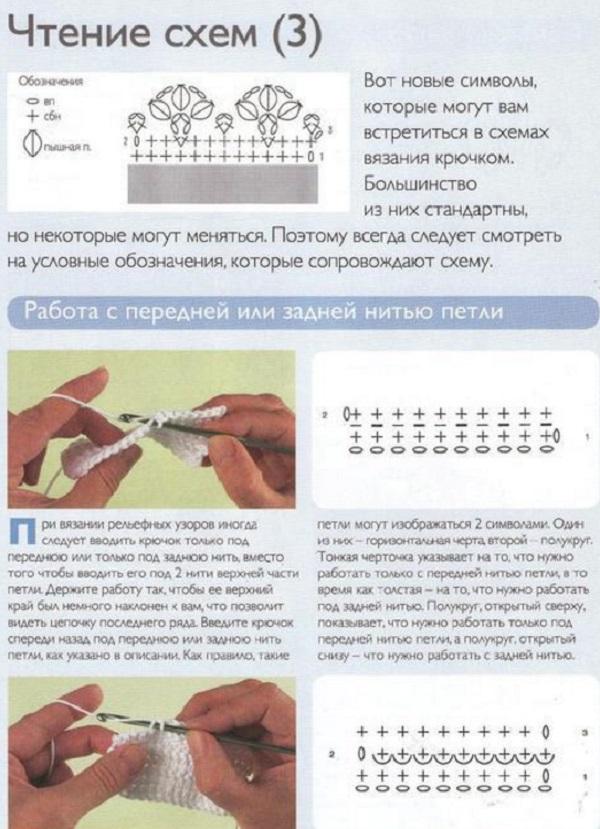 Вязания как правильно читать схему вязания спицами