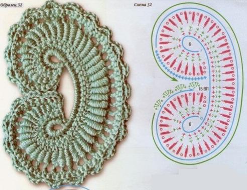 схемы вязания ирландского кружева