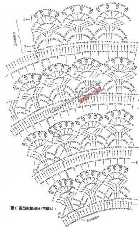 Схема вязания круглой кокетки