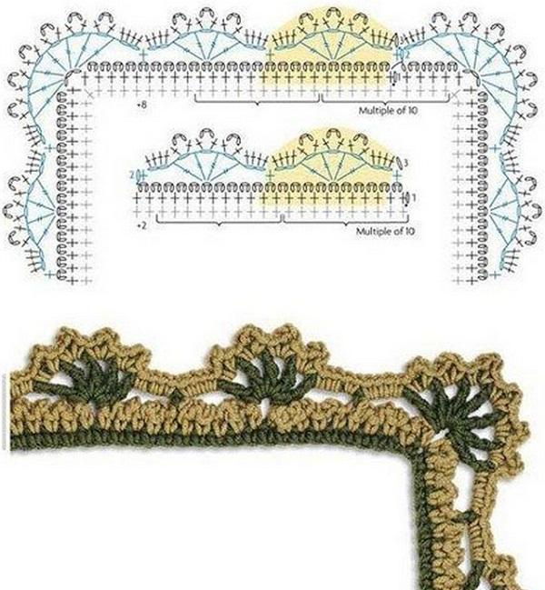 Схемы обвязки изделий крючком
