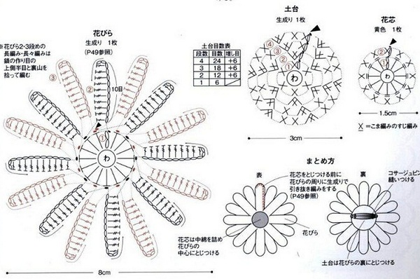 Схема вязанных ромашек