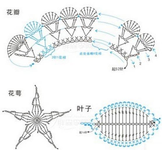 Схема вязания розы крючком.