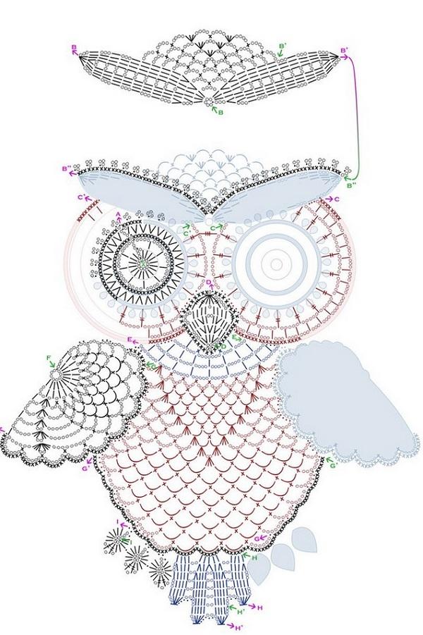 Схема вязания совы крючком