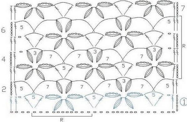 Сетка из пышных столбиков крючком схема