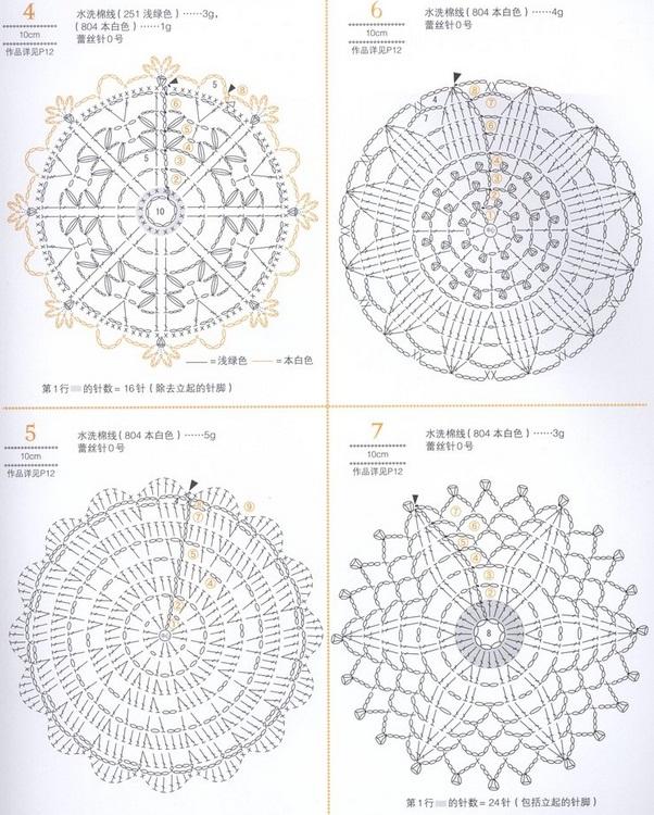 Схемы вязания круглых мотивов