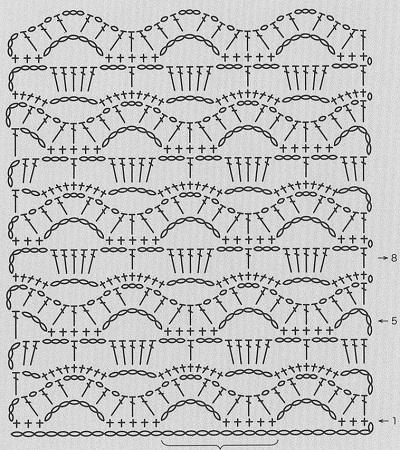 Схемы вязания ажурных узоров