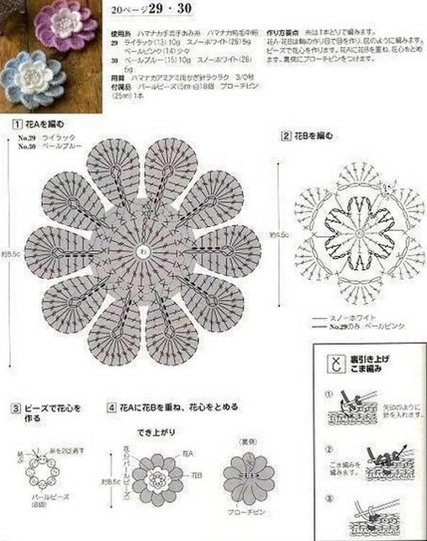 Схемы вязания цветов крючком