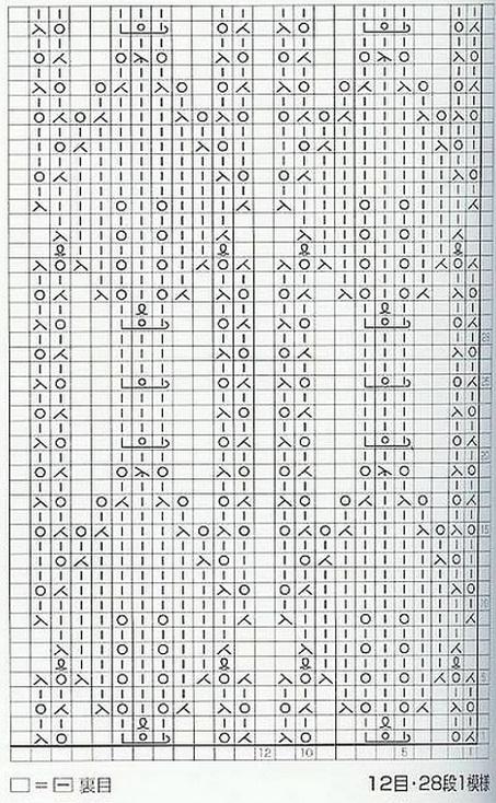 Схемы вязания узоров с