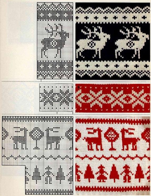 Схемы норвежских узоров