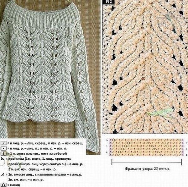 Узоры ажурного вязания спицами для женщин