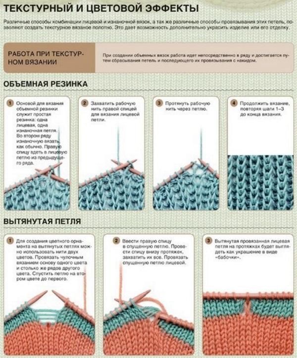 Чем вязание полезно спицами