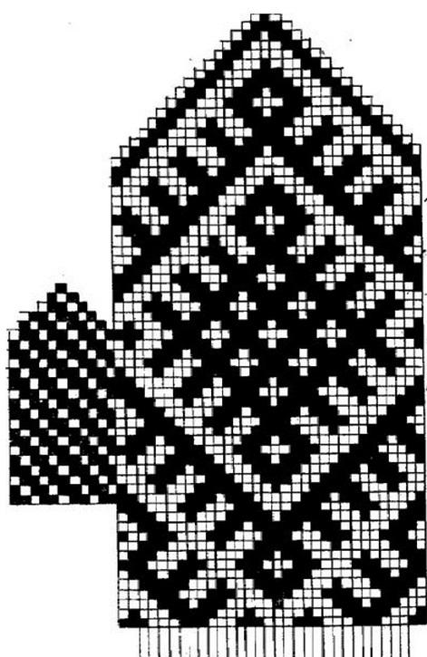 Схемы вязания узоров для