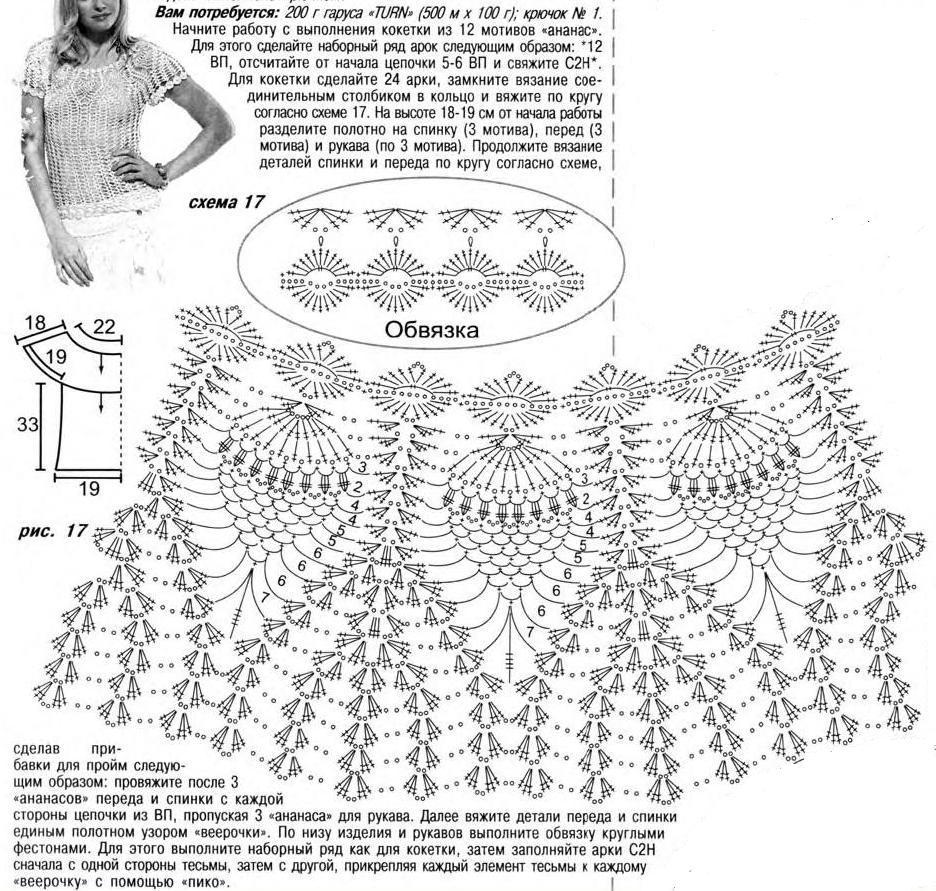 платье узор ананасы крючком схема и описание