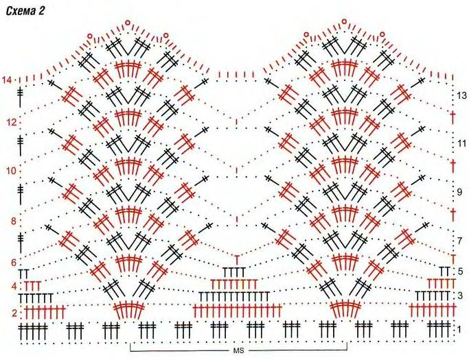 Схема вязания кофты с каймой