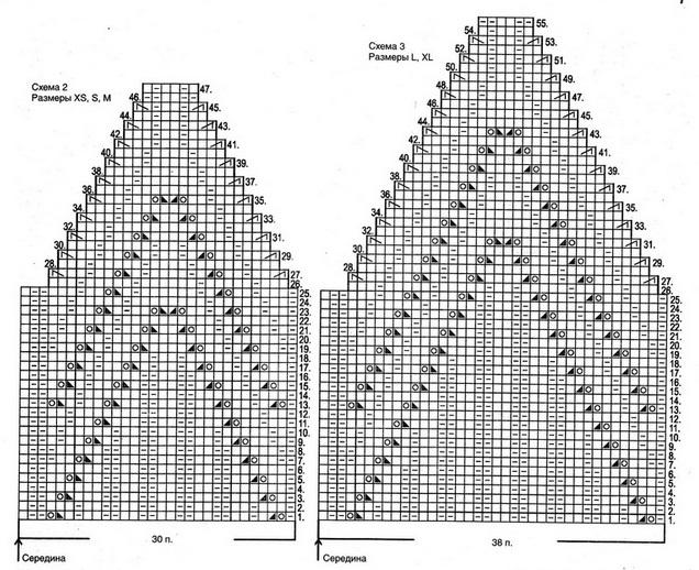 Описание вязаного спицами топа1