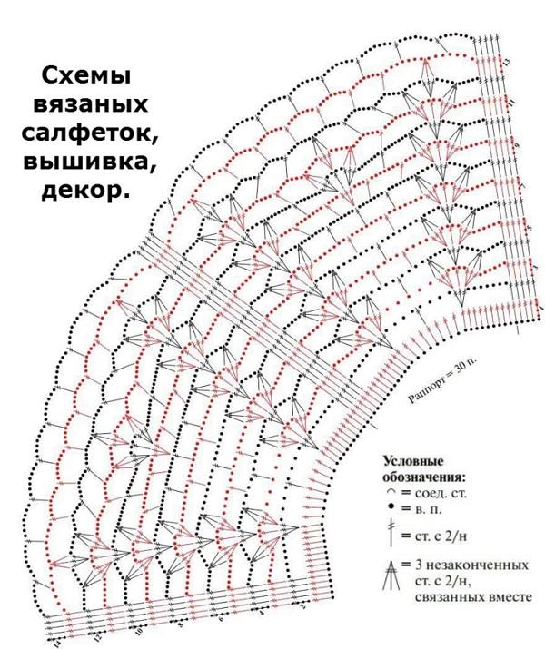 Схемы ажурных воротников крючком