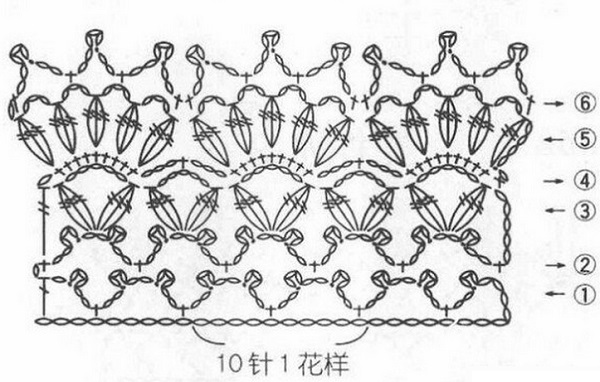 Схема обвязки воротничка